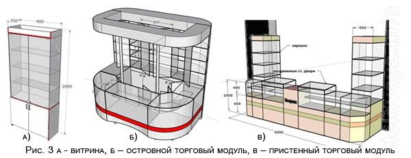 ЧП.Изготовим торговое оборудование для магазина, супермаркета, аптеки