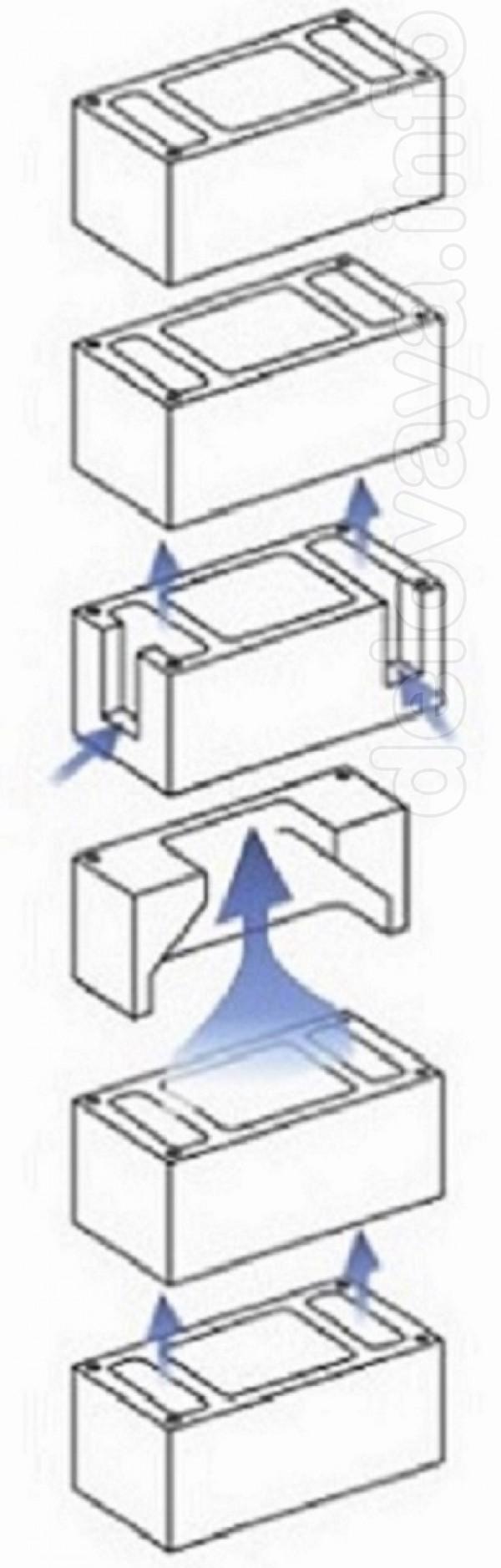 Керамзитобетонные вентиляционные блоки от производителя. Предлагаем к