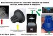 Восстановление деталей методом 3D печати