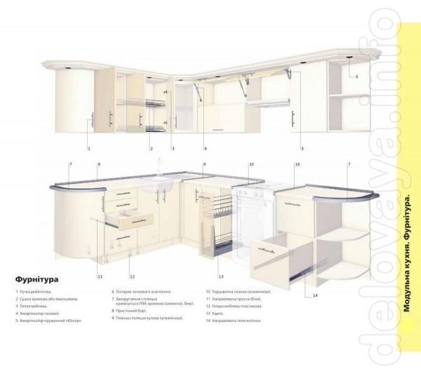 Кухня МДФ, плёночные фасады гладкие и со структурой дерева, матовые,