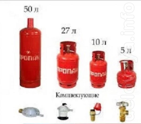 Производитель  Новогрудский завод газовой аппаратуры Страна производи