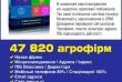 Каталог агропредприятий 2021 - BGT Ukraine