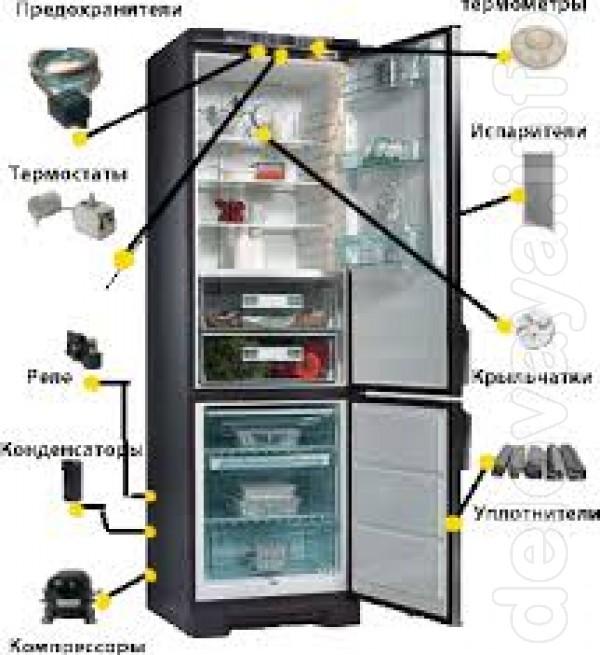 Запчасти для холодильников и стиральных машин любых марок,по доступны